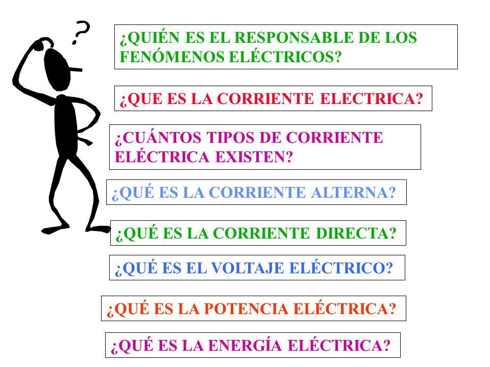¿QUE ES LA CORRIENTE ELECTRICA.¿QUIÉN ES EL RESPONSABLE DE LOS FENÓMENOS ELÉCTRICOS.
