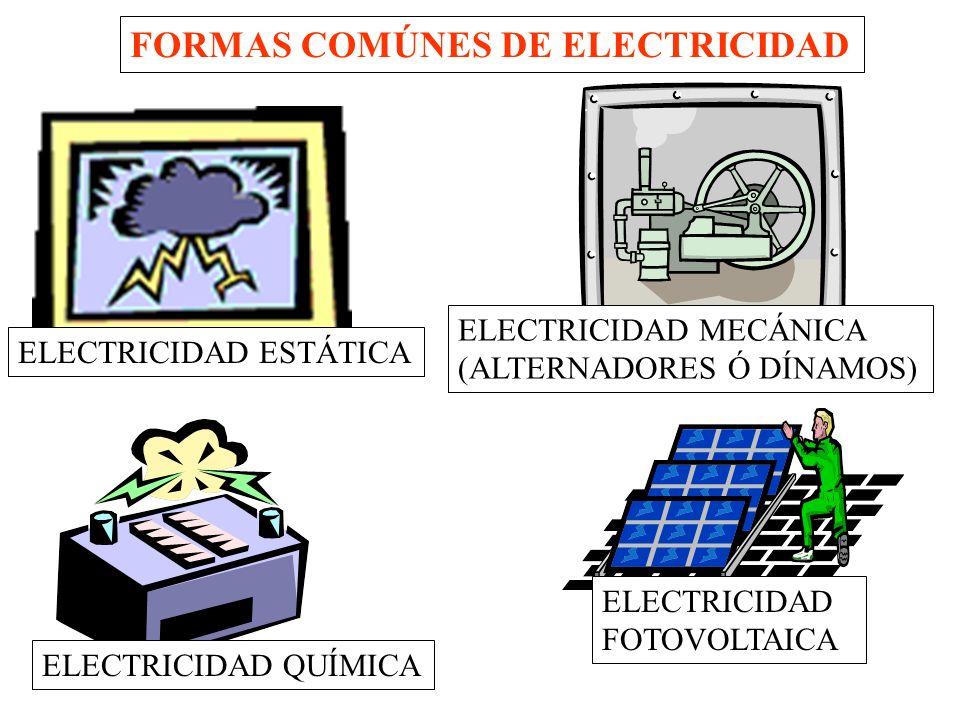Los electrones son las partículas responsables de la electricidad y se les conoce como los portadores de la carga eléctrica. EL ÁTOMO Por convención s
