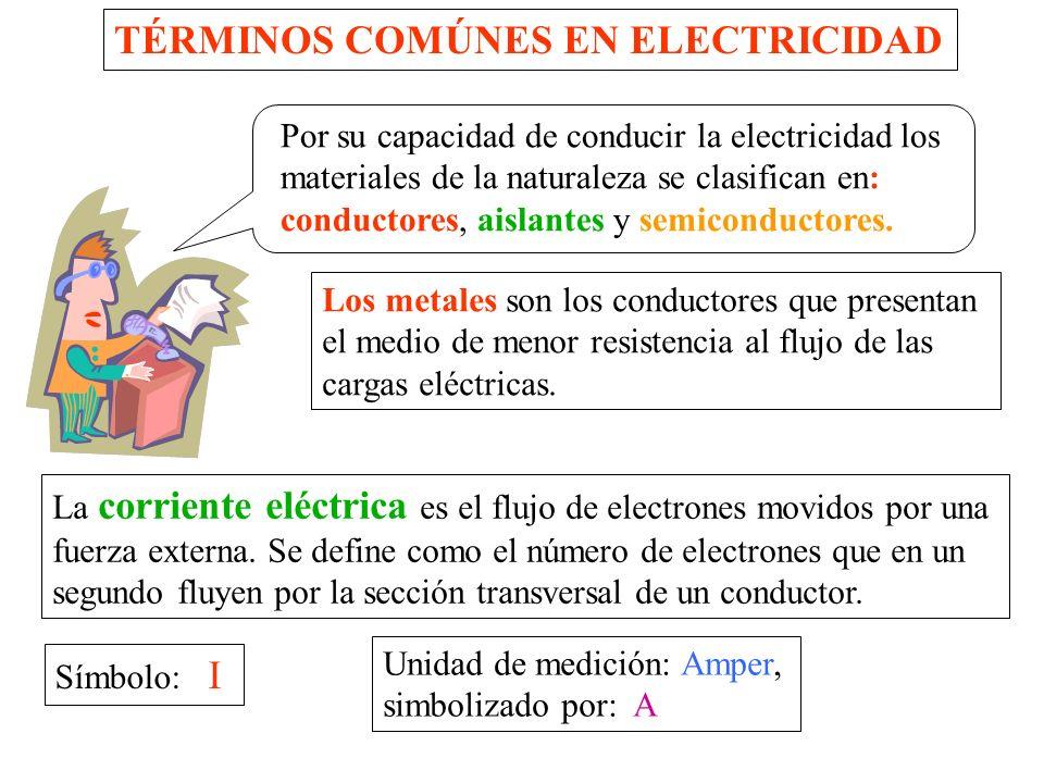 Por su capacidad de conducir la electricidad los materiales de la naturaleza se clasifican en: conductores, aislantes y semiconductores.