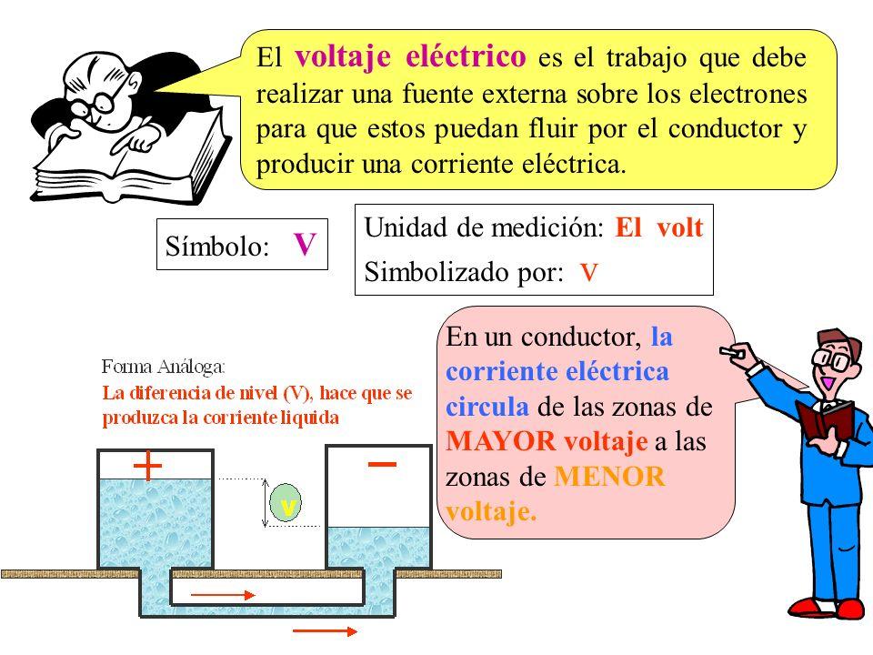 El voltaje eléctrico es el trabajo que debe realizar una fuente externa sobre los electrones para que estos puedan fluir por el conductor y producir una corriente eléctrica.