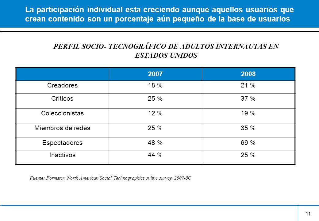 11 La participación individual esta creciendo aunque aquellos usuarios que crean contenido son un porcentaje aún pequeño de la base de usuarios 200720