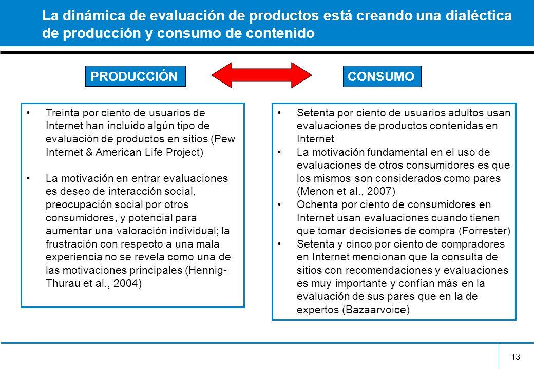 13 La dinámica de evaluación de productos está creando una dialéctica de producción y consumo de contenido PRODUCCIÓNCONSUMO Treinta por ciento de usu