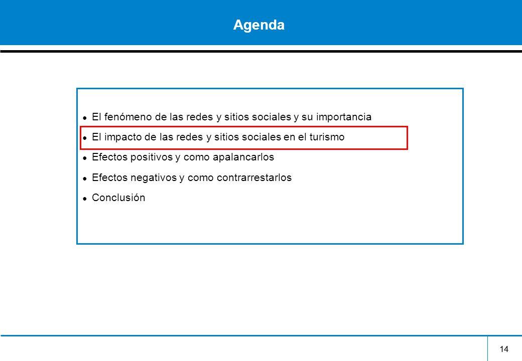 14 Agenda El fenómeno de las redes y sitios sociales y su importancia El impacto de las redes y sitios sociales en el turismo Efectos positivos y como