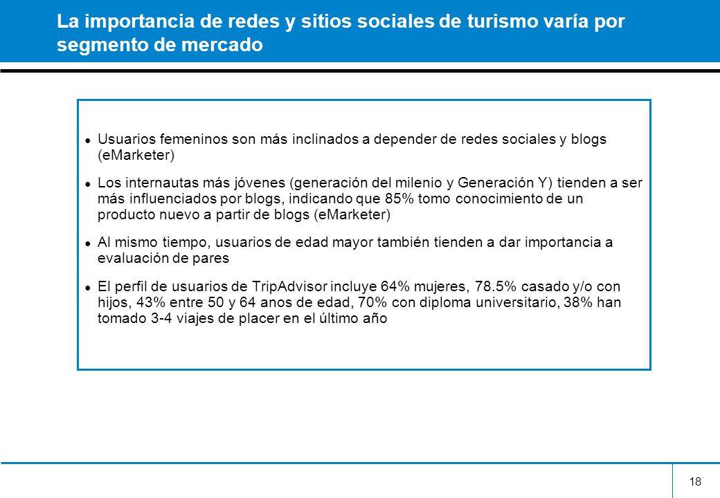 18 La importancia de redes y sitios sociales de turismo varía por segmento de mercado Usuarios femeninos son más inclinados a depender de redes social