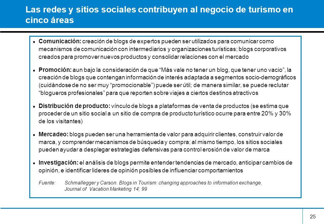 25 Las redes y sitios sociales contribuyen al negocio de turismo en cinco áreas Comunicación: creación de blogs de expertos pueden ser utilizados para