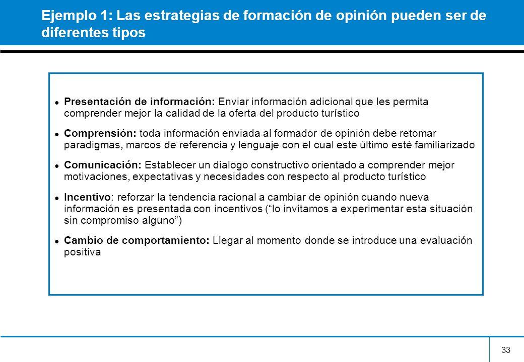 33 Ejemplo 1: Las estrategias de formación de opinión pueden ser de diferentes tipos Presentación de información: Enviar información adicional que les