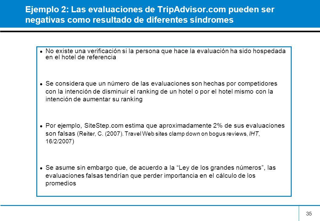 35 Ejemplo 2: Las evaluaciones de TripAdvisor.com pueden ser negativas como resultado de diferentes síndromes No existe una verificación si la persona