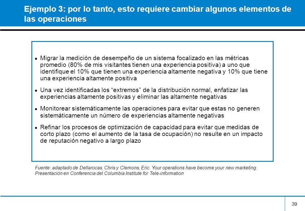 39 Ejemplo 3: por lo tanto, esto requiere cambiar algunos elementos de las operaciones Migrar la medición de desempeño de un sistema focalizado en las