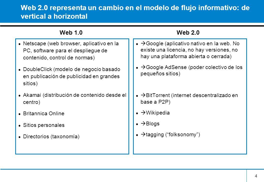 5 El fenómeno Web 2.0 incluye numerosos modelos de plataformas Blogs: sitio que contiene información individual y vínculos determinados por el autor; actualmente existen alrededor de 133 millones, que son leídos por 364 millones (Technorati y McCann Ericsson) Wikis (Wikipedia) Juegos de video virtuales (Second Life) Redes sociales (Facebook): 130 millones de participantes Redes profesionales (LinkedIn): 15 millones de participantes Comunidades virtuales (TripAdvisor)