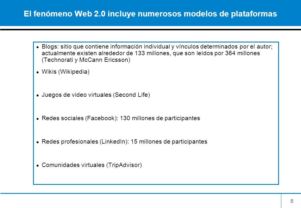 5 El fenómeno Web 2.0 incluye numerosos modelos de plataformas Blogs: sitio que contiene información individual y vínculos determinados por el autor;