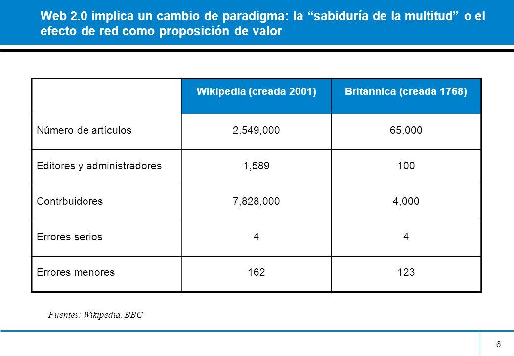 7 Las redes sociales son las plataformas que están creciendo mas rápido PosiciónPlataforma Alcance Activo Global (12/08) Alcance Activo Global (2/09) Tasa de variación bi mensual (%) 1Buscadores85.9%86.4%0.5% 2 Portales de Interés General 85.2%86.2%1.0% 3Redes sociales66.8%68.4%1.6% 4E-mail65.1%64.8%-0.3% Fuente: Nielson Online; Netview, home & work data, Dic 2008; Feb 2009 ALCANCE ACTIVO DE HOGARES QUE ACCEDEN A INTERNET