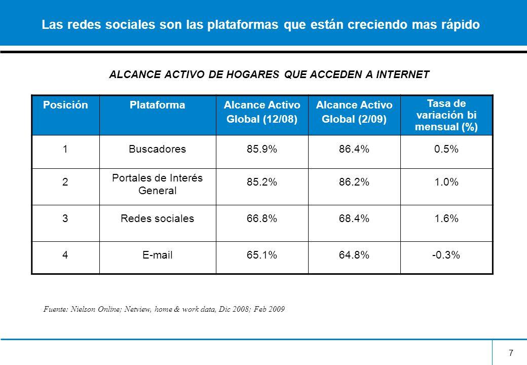 7 Las redes sociales son las plataformas que están creciendo mas rápido PosiciónPlataforma Alcance Activo Global (12/08) Alcance Activo Global (2/09)