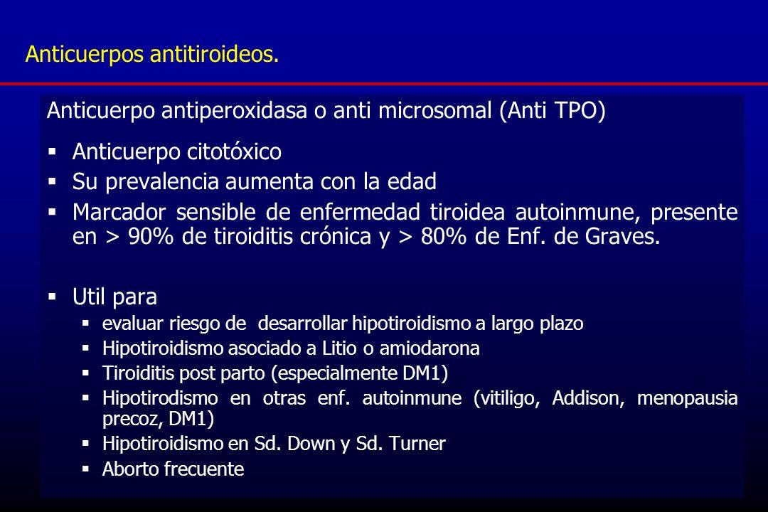 Anticuerpo antiperoxidasa o anti microsomal (Anti TPO) Anticuerpo citotóxico Su prevalencia aumenta con la edad Marcador sensible de enfermedad tiroid