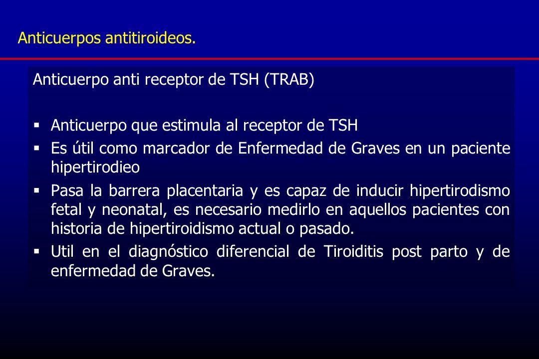 Anticuerpo anti receptor de TSH (TRAB) Anticuerpo que estimula al receptor de TSH Es útil como marcador de Enfermedad de Graves en un paciente hiperti