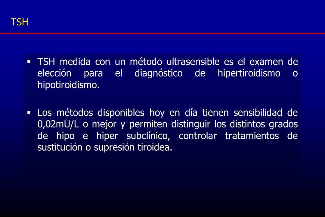 TSH medida con un método ultrasensible es el examen de elección para el diagnóstico de hipertiroidismo o hipotiroidismo. Los métodos disponibles hoy e