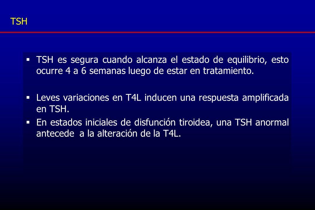 TSH es segura cuando alcanza el estado de equilibrio, esto ocurre 4 a 6 semanas luego de estar en tratamiento. Leves variaciones en T4L inducen una re