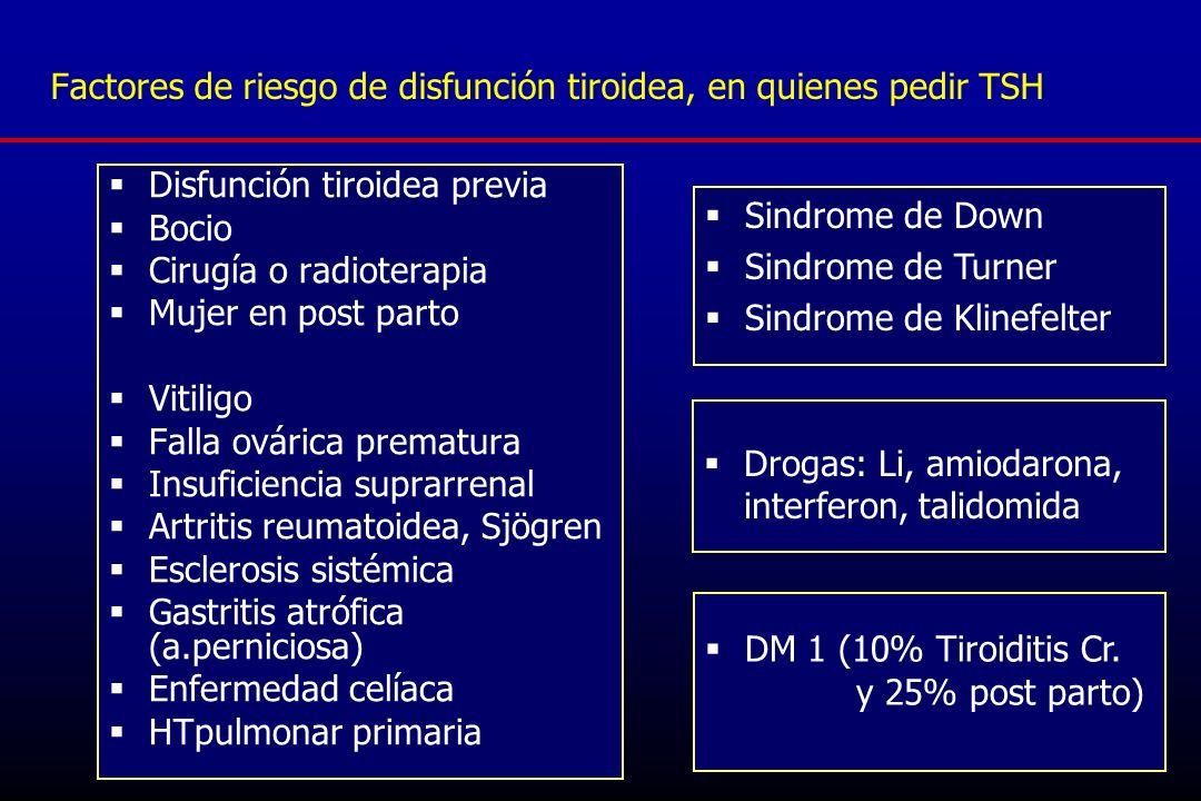 Factores de riesgo de disfunción tiroidea, en quienes pedir TSH Disfunción tiroidea previa Bocio Cirugía o radioterapia Mujer en post parto Vitiligo F