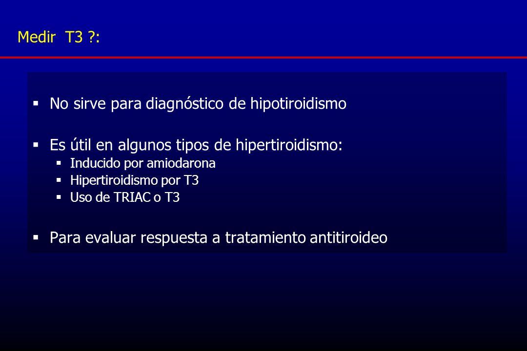 No sirve para diagnóstico de hipotiroidismo Es útil en algunos tipos de hipertiroidismo: Inducido por amiodarona Hipertiroidismo por T3 Uso de TRIAC o