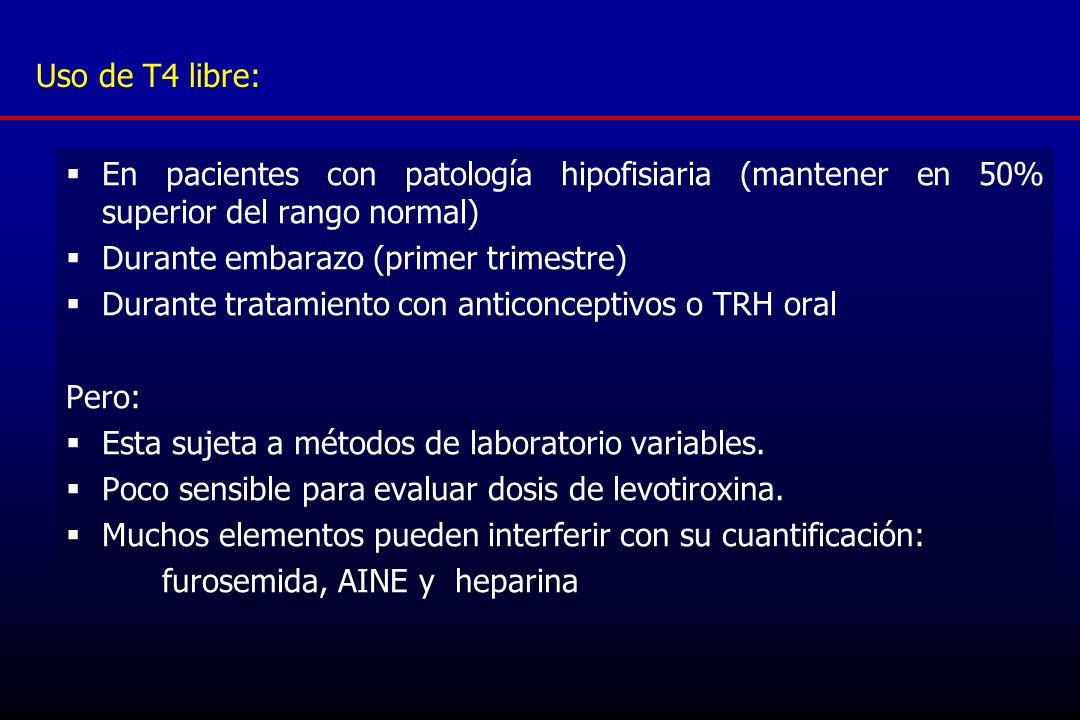 En pacientes con patología hipofisiaria (mantener en 50% superior del rango normal) Durante embarazo (primer trimestre) Durante tratamiento con antico