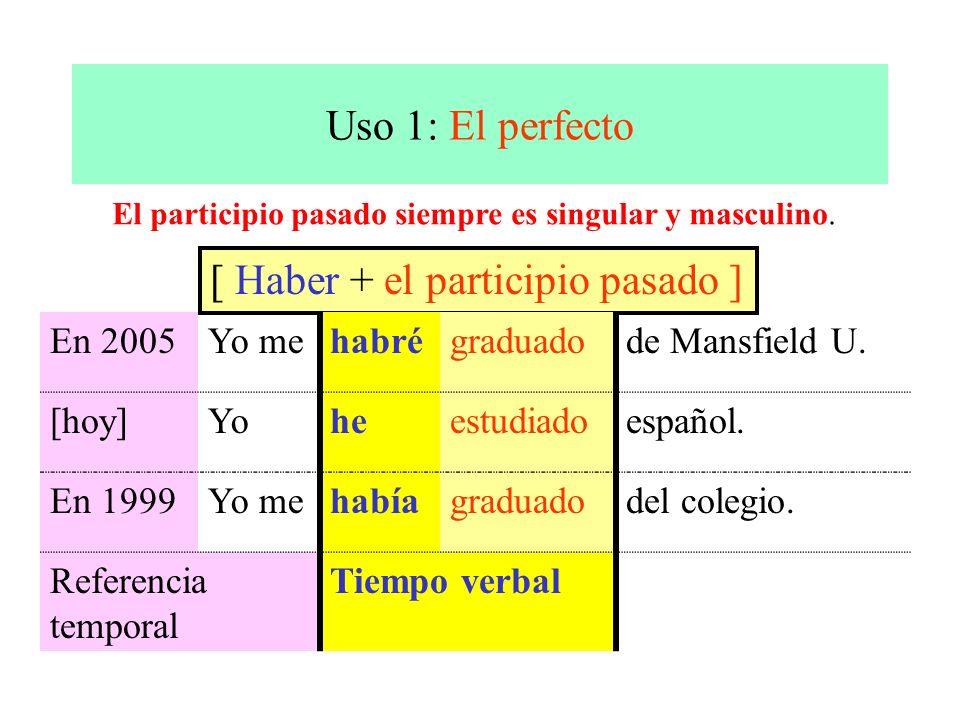 Uso 1: El perfecto [ Haber + el participio pasado ] En 2005Yo mehabrégraduadode Mansfield U. [hoy]Yoheestudiadoespañol. En 1999Yo mehabíagraduadodel c