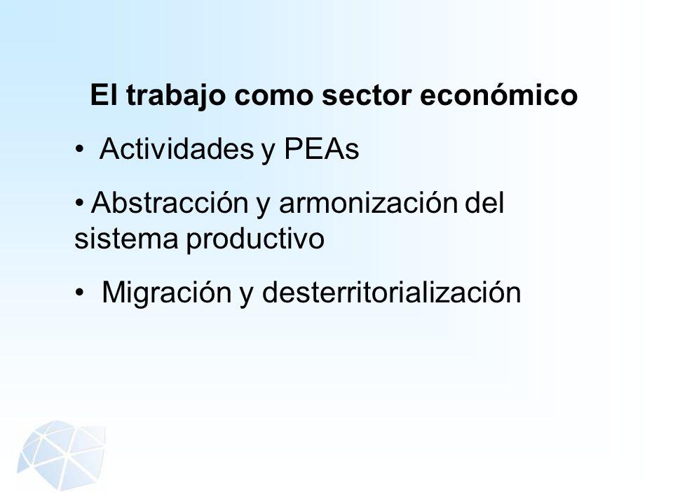 El trabajo como sector económico Actividades y PEAs Abstracción y armonización del sistema productivo Migración y desterritorialización