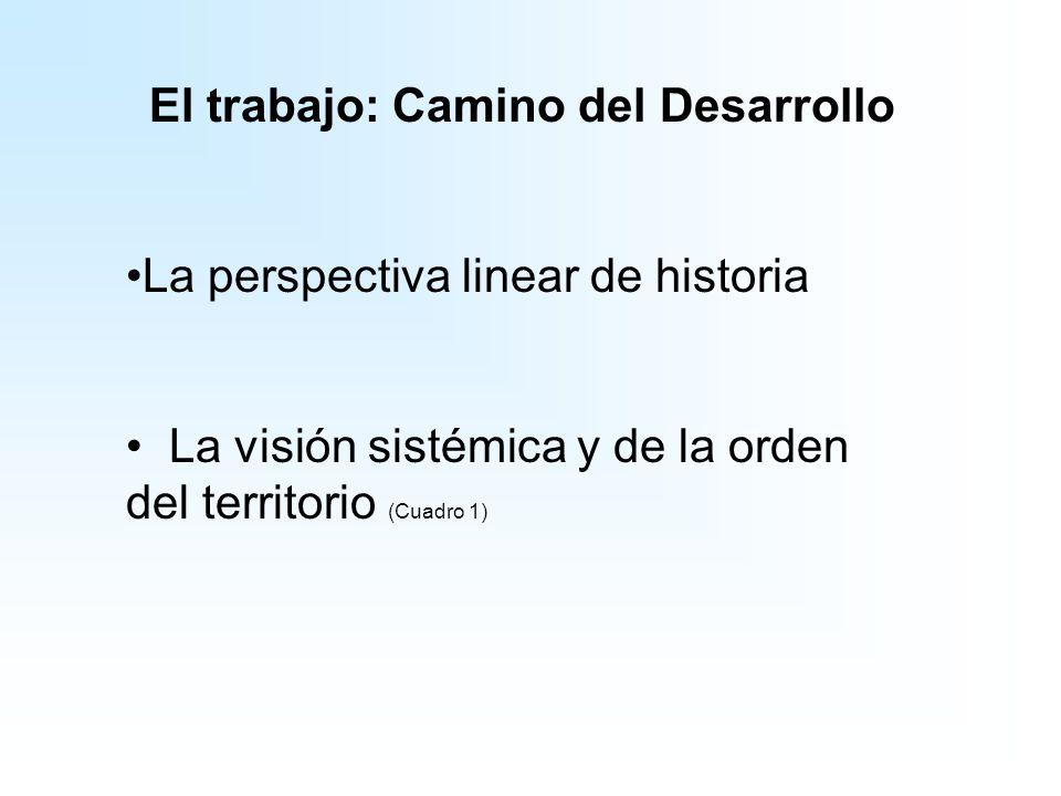 El trabajo: Camino del Desarrollo La perspectiva linear de historia La visión sistémica y de la orden del territorio (Cuadro 1)