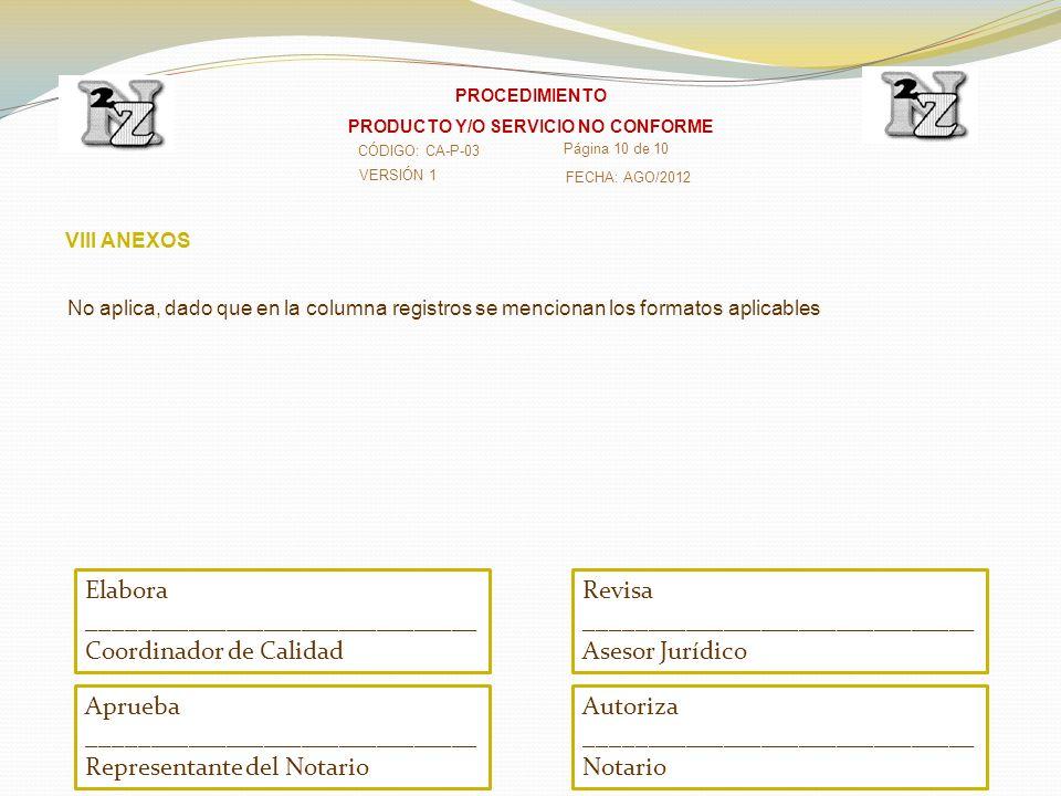VERSIÓN 1 CÓDIGO: CA-P-03 Página 10 de 10 FECHA: AGO/2012 PROCEDIMIENTO PRODUCTO Y/O SERVICIO NO CONFORME No aplica, dado que en la columna registros