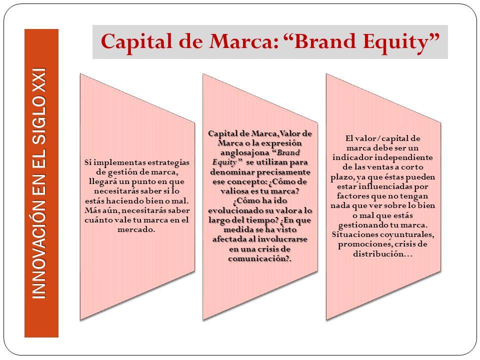 Capital de Marca: Brand Equity INNOVACIÓN EN EL SIGLO XXI Si implementas estrategias de gestión de marca, llegará un punto en que necesitarás saber si