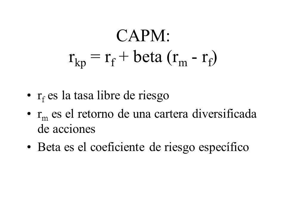 CAPM: r kp = r f + beta (r m - r f ) r f es la tasa libre de riesgo r m es el retorno de una cartera diversificada de acciones Beta es el coeficiente