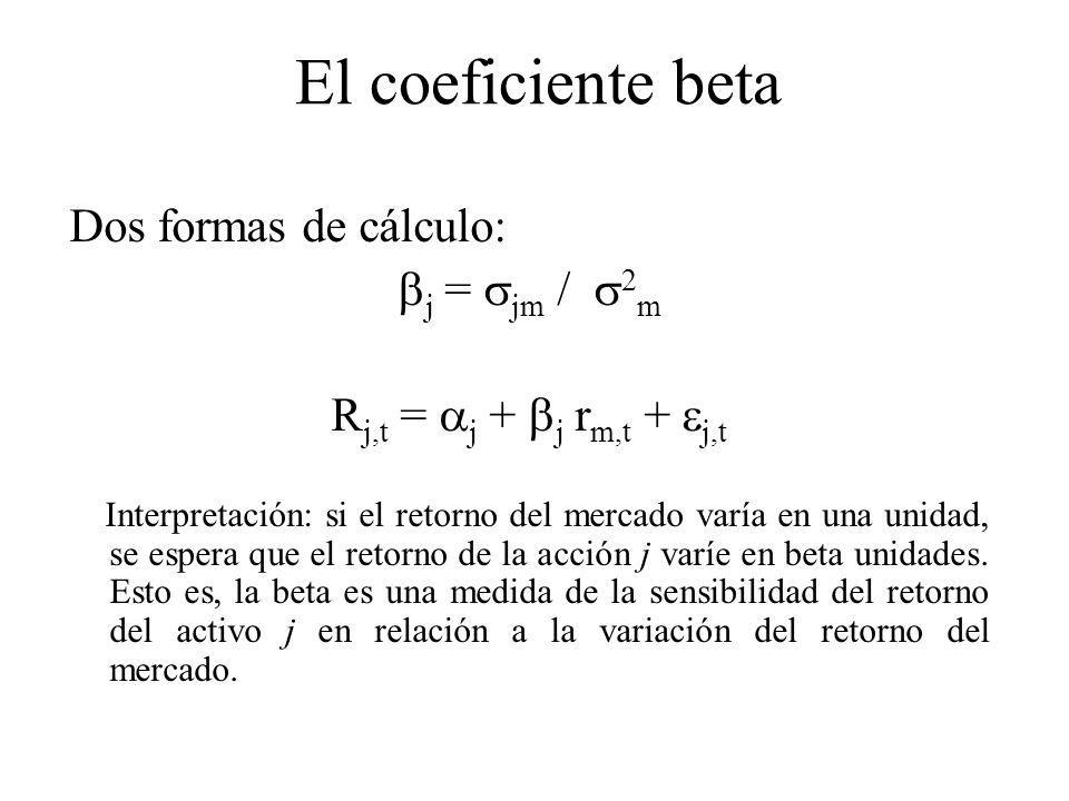 El coeficiente beta Dos formas de cálculo: j = jm / 2 m R j,t = j + j r m,t + j,t Interpretación: si el retorno del mercado varía en una unidad, se es
