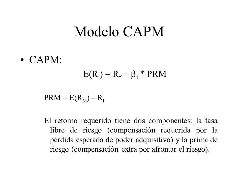 Modelo CAPM CAPM: E(R i ) = R f + i * PRM PRM = E(R M ) – R f El retorno requerido tiene dos componentes: la tasa libre de riesgo (compensacíón requer