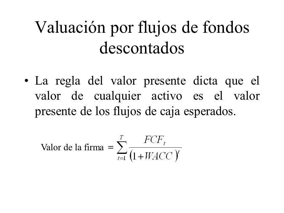 Valuación por flujos de fondos descontados La regla del valor presente dicta que el valor de cualquier activo es el valor presente de los flujos de ca