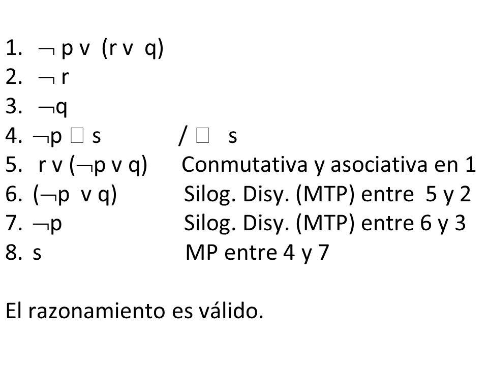 1. p v (r v q) 2. r 3. q 4. p s / s 5. r v ( p v q) Conmutativa y asociativa en 1 6.( p v q) Silog. Disy. (MTP) entre 5 y 2 7. p Silog. Disy. (MTP) en