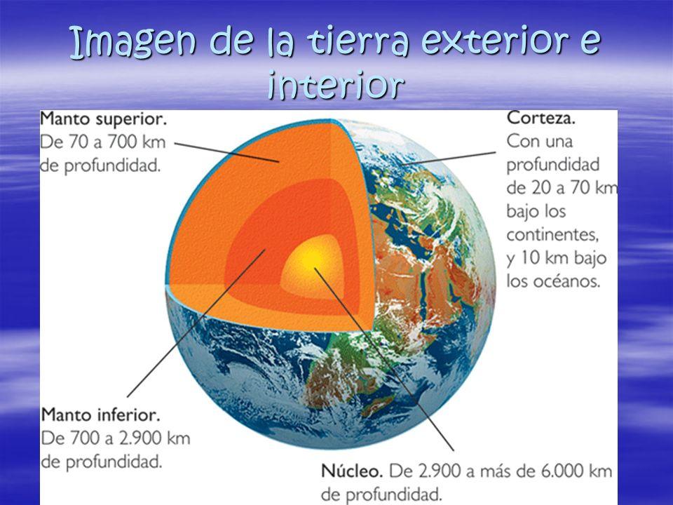 Imagen de la tierra exterior e interior