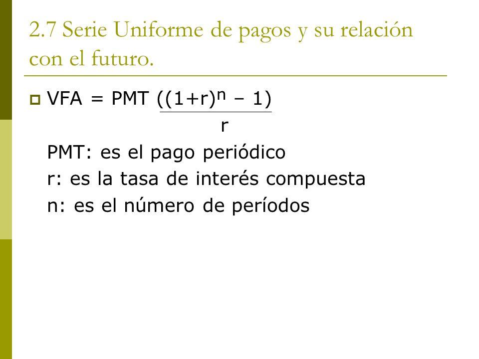 VFA = PMT ((1+r) – 1) r PMT: es el pago periódico r: es la tasa de interés compuesta n: es el número de períodos 2.7 Serie Uniforme de pagos y su rela