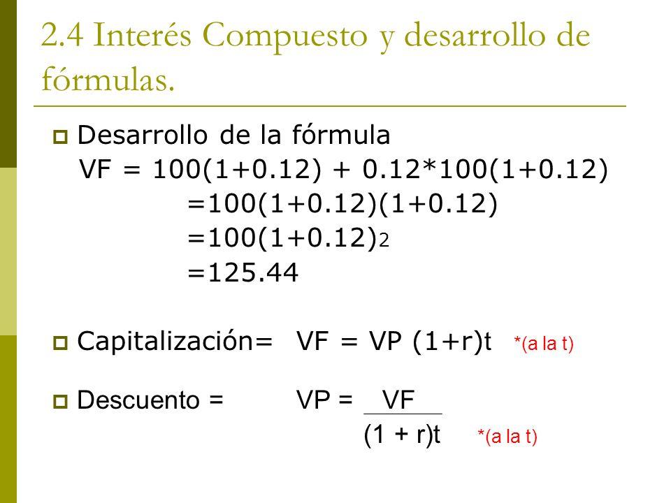 Desarrollo de la fórmula VF = 100(1+0.12) + 0.12*100(1+0.12) =100(1+0.12)(1+0.12) =100(1+0.12) 2 =125.44 Capitalización= VF = VP (1+r) t *(a la t) Des