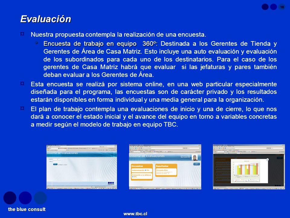 the blue consult www.tbc.cl 10 Evaluación ¤ Nuestra propuesta contempla la realización de una encuesta. Encuesta de trabajo en equipo 360º: Encuesta d