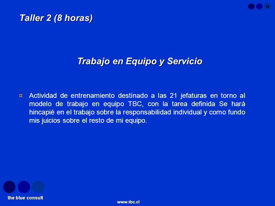 the blue consult www.tbc.cl 12 Taller 2 (8 horas) ¤Actividad de entrenamiento destinado a las 21 jefaturas en torno al modelo de trabajo en equipo TBC