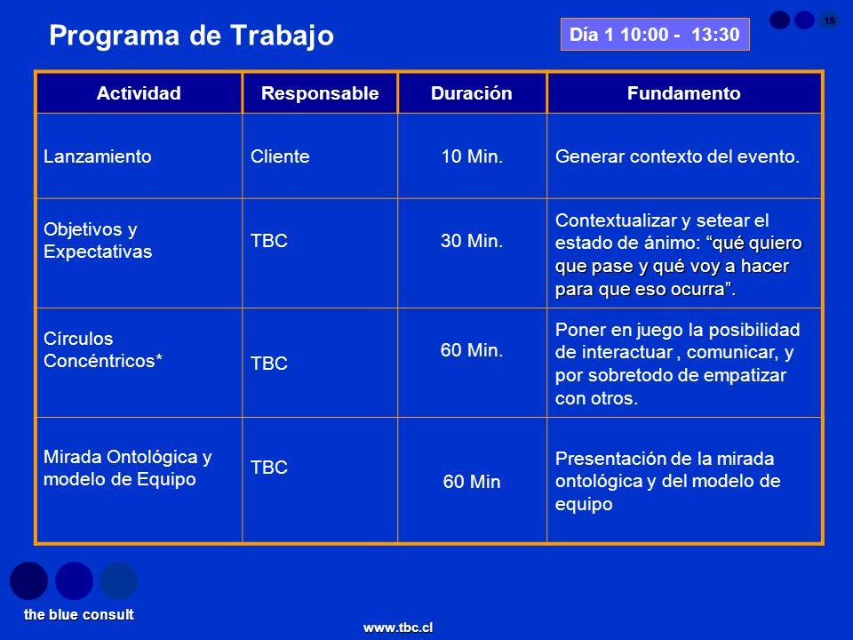 the blue consult www.tbc.cl 15 ActividadResponsableDuraciónFundamento LanzamientoCliente10 Min.Generar contexto del evento. Objetivos y Expectativas T