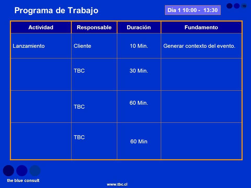 the blue consult www.tbc.cl 19 ActividadResponsableDuraciónFundamento LanzamientoCliente10 Min.Generar contexto del evento. TBC30 Min. TBC 60 Min. TBC