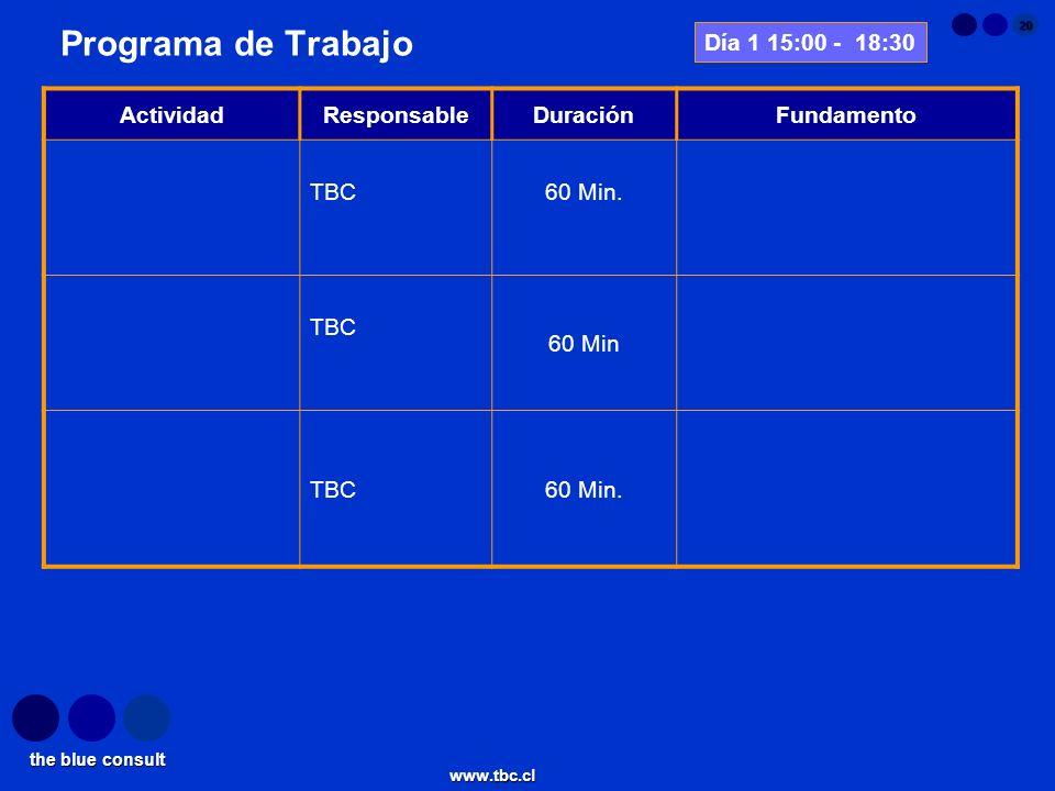the blue consult www.tbc.cl 20 ActividadResponsableDuraciónFundamento TBC60 Min. TBC 60 Min TBC60 Min. Día 1 15:00 - 18:30 Programa de Trabajo