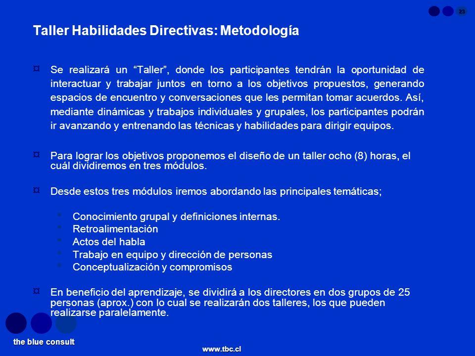the blue consult www.tbc.cl 23 Taller Habilidades Directivas: Metodología ¤ Se realizará un Taller, donde los participantes tendrán la oportunidad de