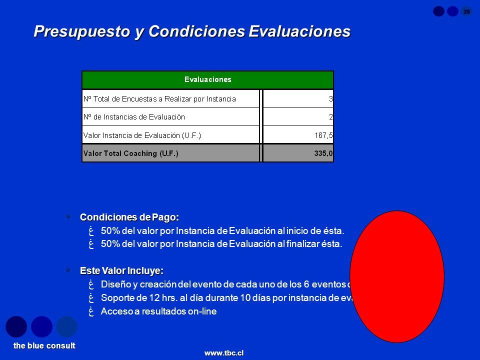 the blue consult www.tbc.cl 29 Condiciones de Pago: Condiciones de Pago: غ50% del valor por Instancia de Evaluación al inicio de ésta. غ50% del valor