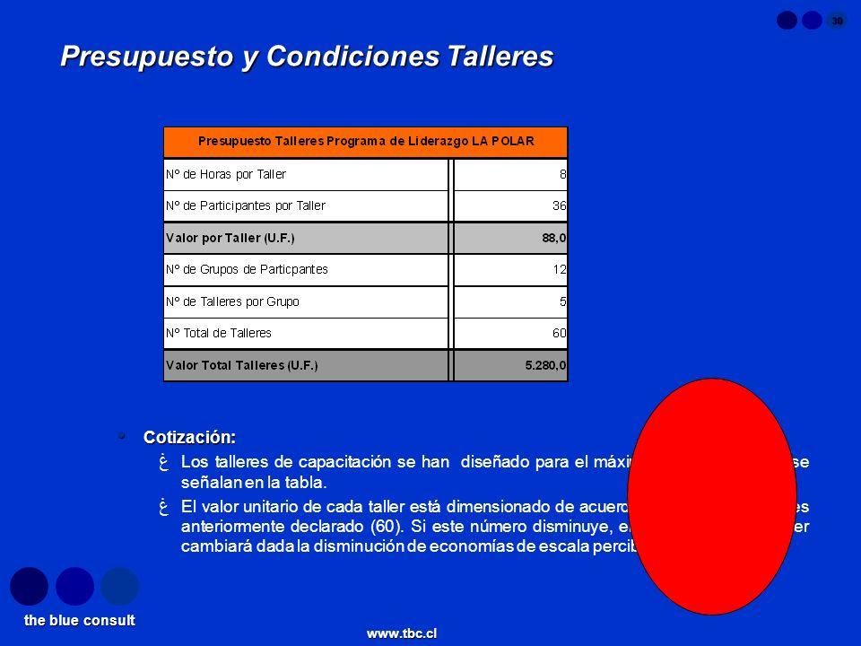 the blue consult www.tbc.cl 30 Cotización: Cotización: غLos talleres de capacitación se han diseñado para el máximo de personas que se señalan en la t