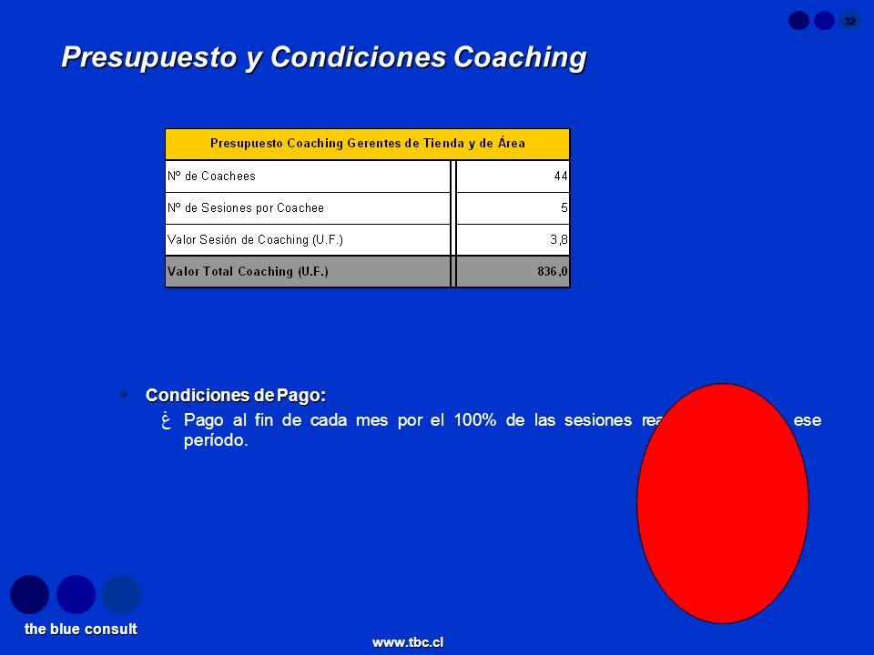 the blue consult www.tbc.cl 32 Condiciones de Pago: Condiciones de Pago: غPago al fin de cada mes por el 100% de las sesiones realizadas durante ese p
