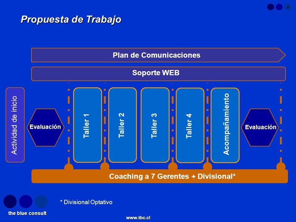 the blue consult www.tbc.cl 8 Plan de Trabajo Evaluación Activida d inicio Taller 1 Taller 2 Taller 3 Taller 4 Acompañam iento CoachingEvaluación Feedback Programa 3 hrs.12 hrs.
