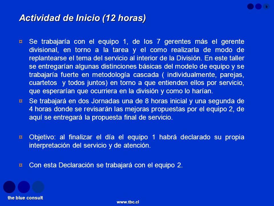 the blue consult www.tbc.cl 9 Actividad de Inicio (12 horas) ¤Se trabajaría con el equipo 1, de los 7 gerentes más el gerente divisional, en torno a l