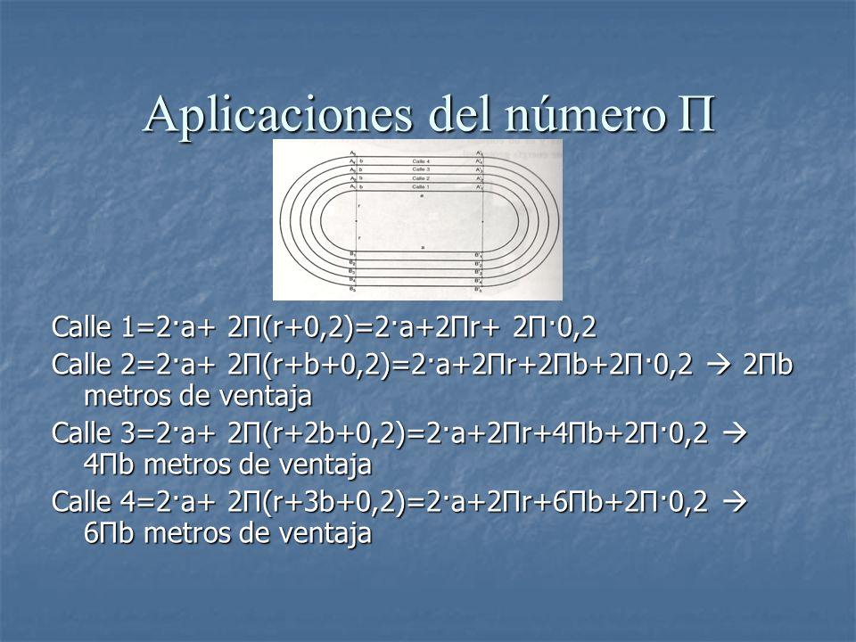 Aplicaciones del número Π Calle 1=2·a+ 2Π(r+0,2)=2·a+2Πr+ 2Π·0,2 Calle 2=2·a+ 2Π(r+b+0,2)=2·a+2Πr+2Πb+2Π·0,2 2Πb metros de ventaja Calle 3=2·a+ 2Π(r+2