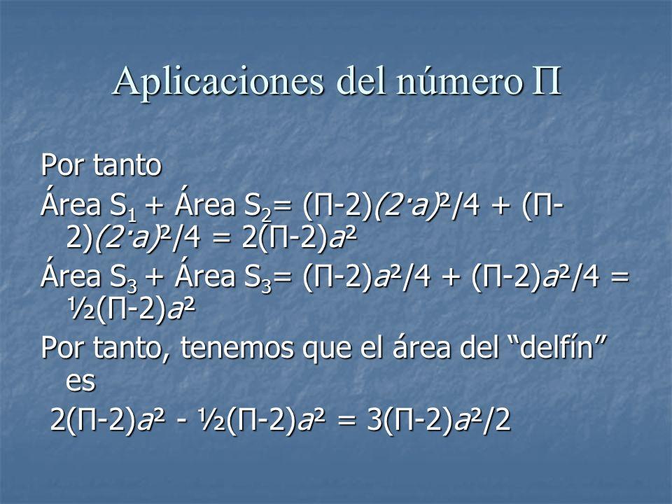 Aplicaciones del número Π Por tanto Área S 1 + Área S 2 = (Π-2)(2·a)²/4 + (Π- 2)(2·a)²/4 = 2(Π-2)a² Área S 3 + Área S 3 = (Π-2)a²/4 + (Π-2)a²/4 = ½(Π-