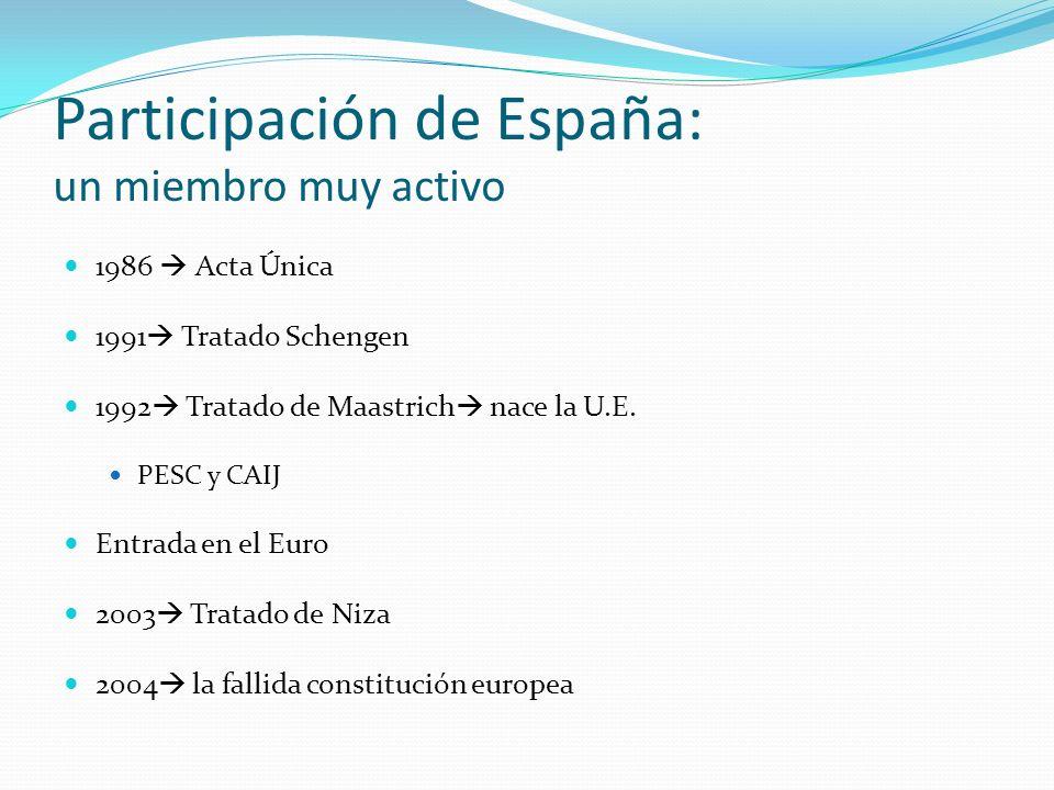 Participación de España: un miembro muy activo 1986 Acta Única 1991 Tratado Schengen 1992 Tratado de Maastrich nace la U.E. PESC y CAIJ Entrada en el